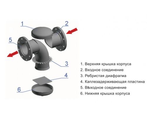 Циклонный сепаратор конденсата Friulair CCS 210